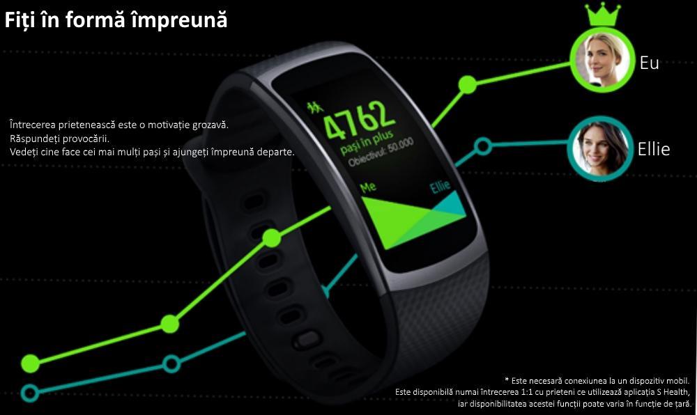 Ceas SmartWatch Samsung Gear Fit 2, SM-R360 Dark Gray 8
