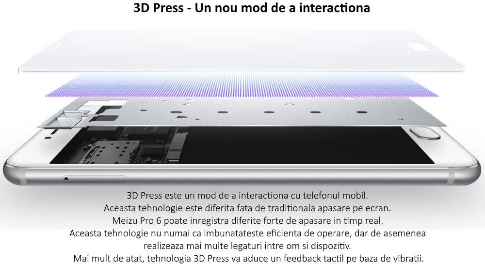 telefon-mobil-dual-sim-meizu-pro-6-deca-core-2-5-ghz-32gb-4gb-ram-lte-black