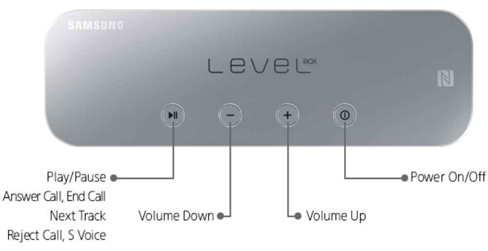 Boxa portabila Samsung Level Box Mini EO-SG900DBEGWW, bluetooth, Negru 5