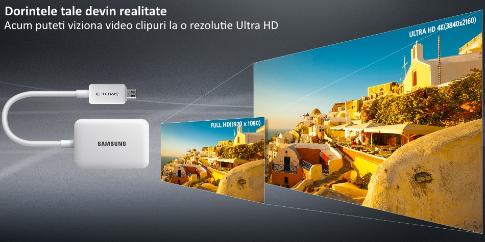 Adaptor Samsung HDTV (HDMI - MHL3), suport 4K UHD (2160p), EE-HN910FWEGWW White