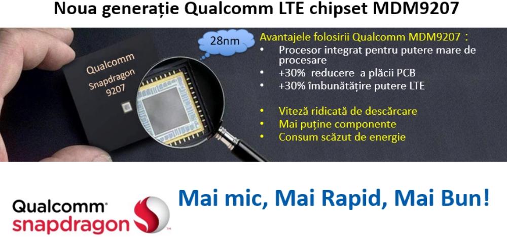 Router wireless ZTE MF253V, 4G FDD/TDD (B38), 2 4Ghz